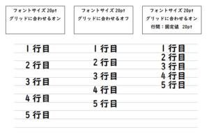 設定による行間の比較