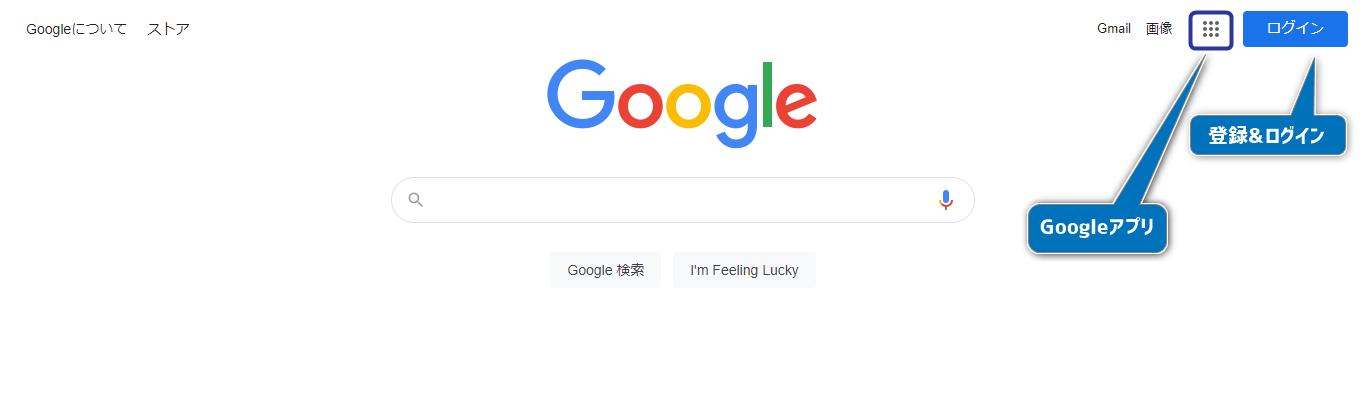 googletouroku