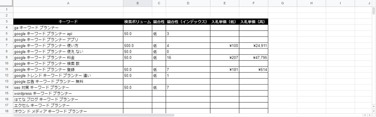 keyword21