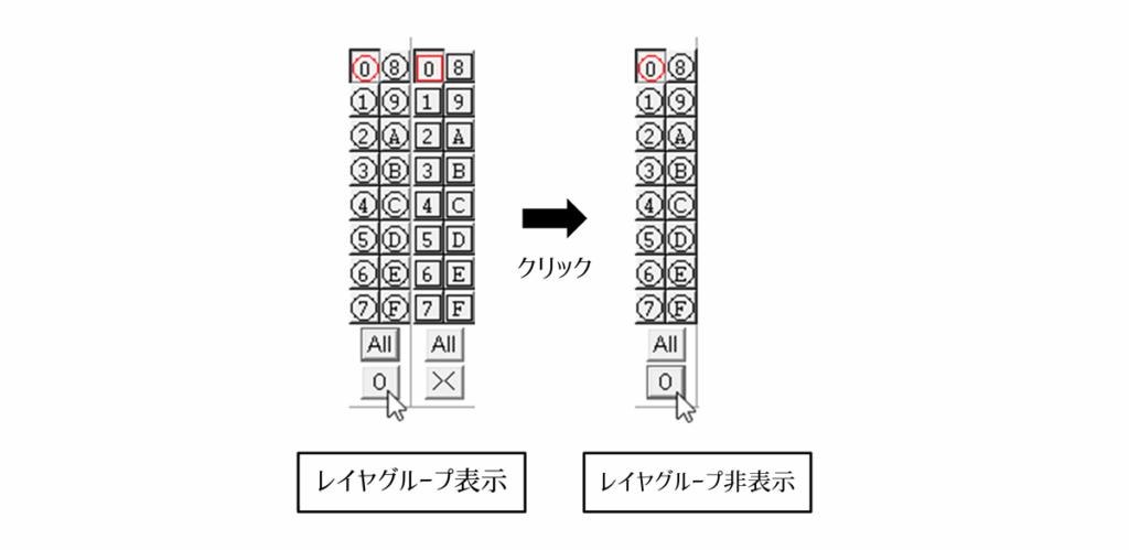 レイヤグループ番号ボタン