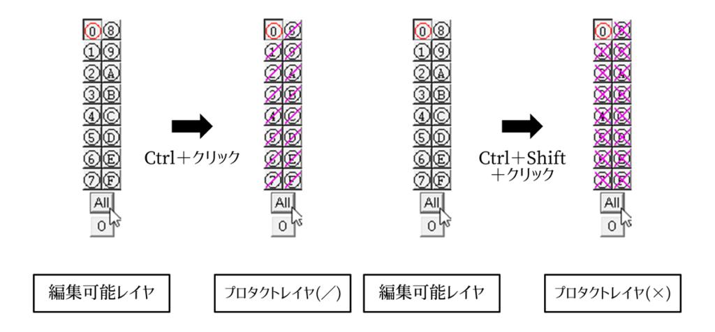 ALLでプロタクトレイヤの設定方法