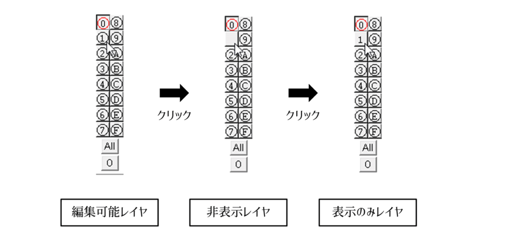 レイヤの表示切替